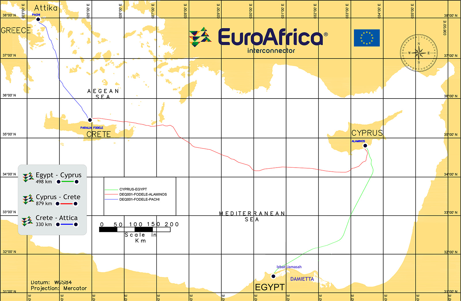 EuroAfrica Interconnector route